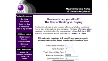 Online Loan Calculator Website